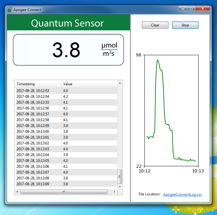 SQ-520-Sensor PPFD readings
